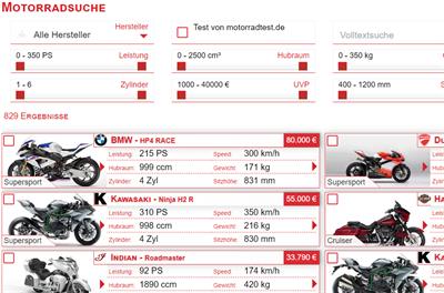 Motorradtests bei motorradtest.de